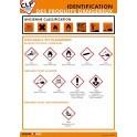 Poster CLP Identification des Produits Dangereux