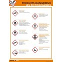 Poster CLP Identifier les produits dangereux – Explication des pictogrammes