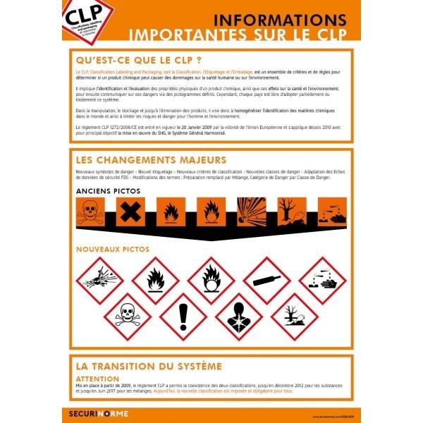 Poster CLP Les informations importantes sur le CLP