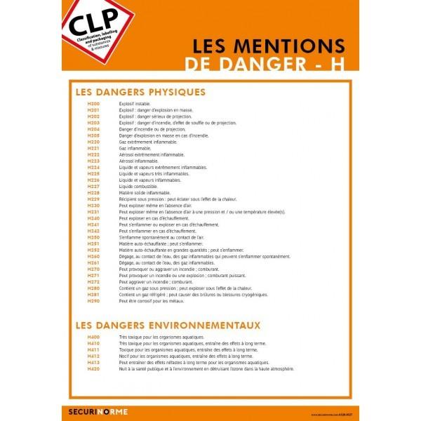 Poster CLP Les Mentions de Danger H Physiques et Environnementales