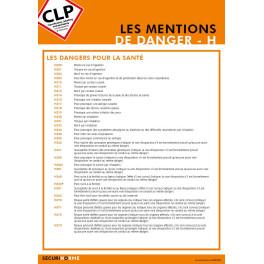Poster CLP Les Mentions de Danger H pour la Santé