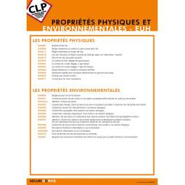 Poster CLP Les Propriétés Physiques et Environnementales EUH