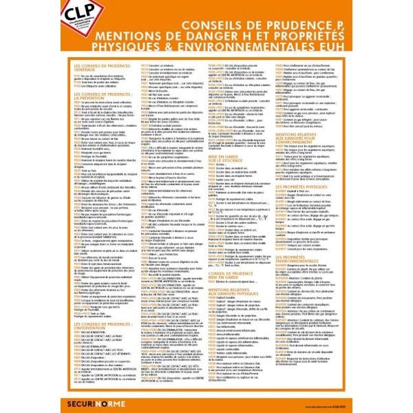 Poster CLP Les Conseils de Prudence P, les Mentions de Danger H et les Propriétés Physiques et Environnementales EUH