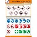 Poster CLP Identifier et signaler le danger