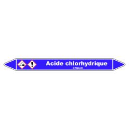 Marqueur de Tuyauterie Acide chlorhydrique 150 x 12 mm Vinyle Laminé