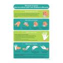 """Poster """"Bonnes pratiques - Masques et gants"""" - A4 - Vinyle"""