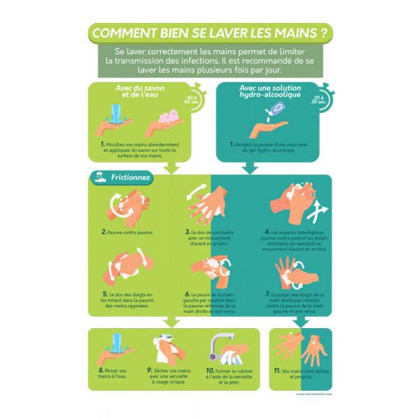 """Poster """"Comment bien se laver les mains"""" - Vinyle - A4 / A3"""