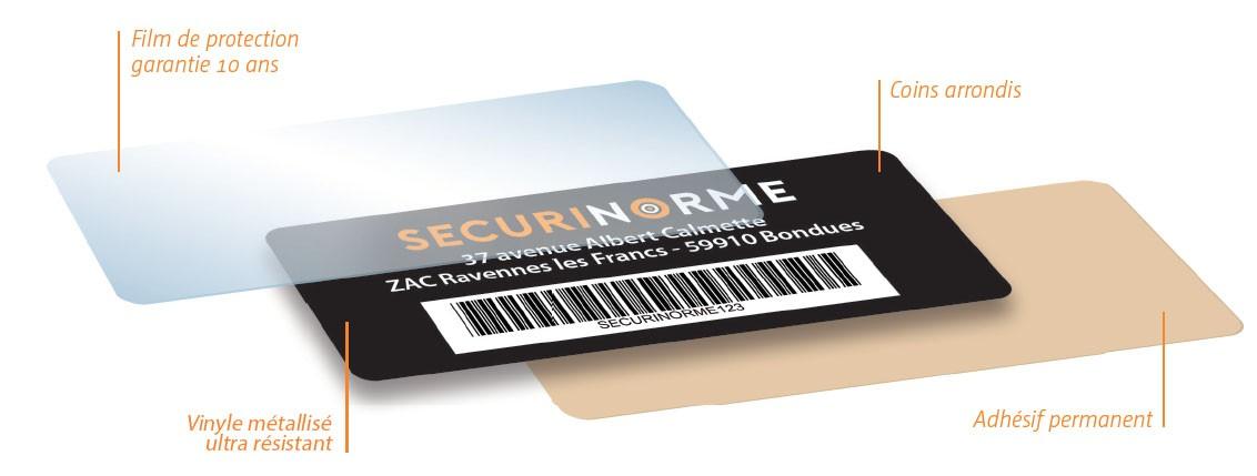 Schéma SecurEtik