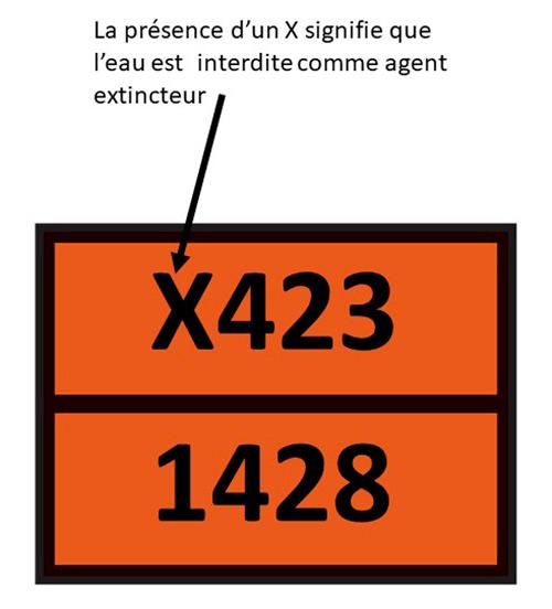Schéma d'une plaque ADR avec un X dans son code de danger