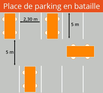 dimensions places de parking en bataille