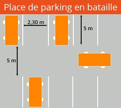 Place de parking en bataille