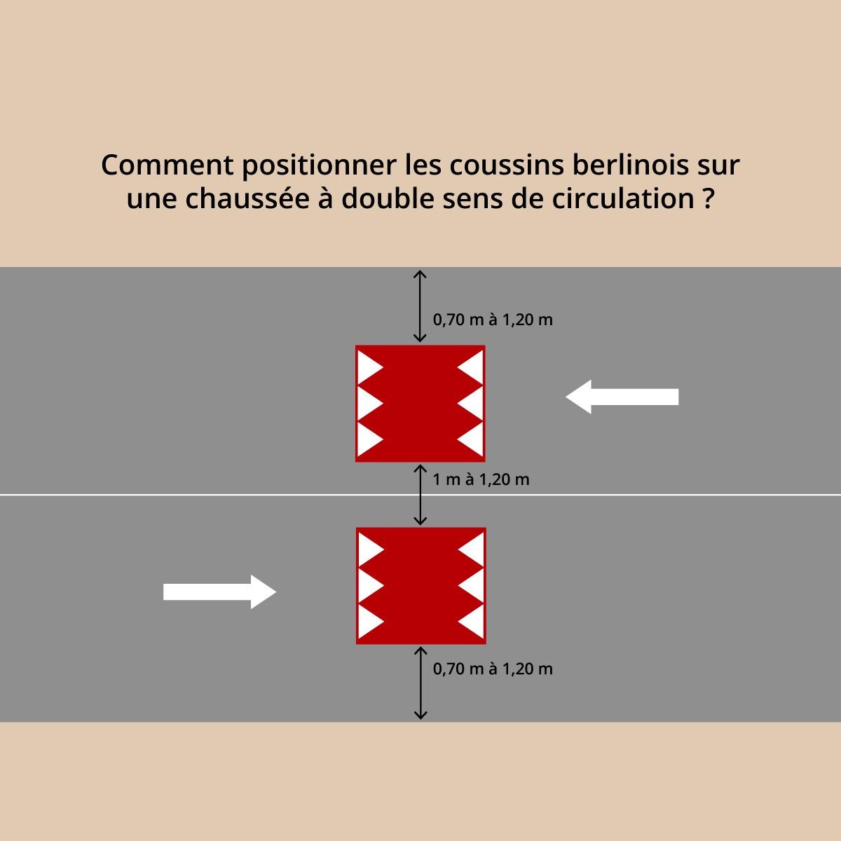 Positionner un coussin berlinois sur une chaussée à double sens